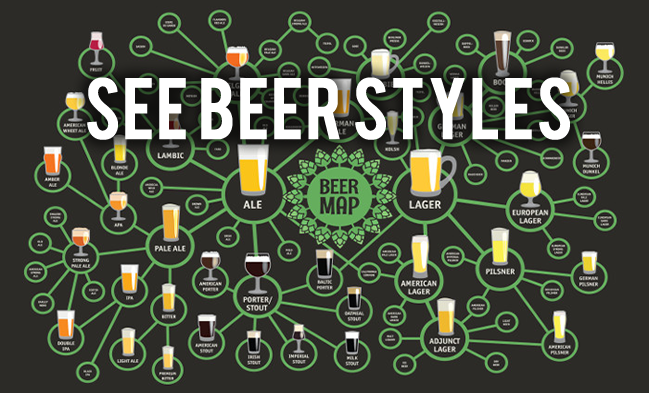 http://kitchenandbeerbar.com/wp-content/uploads/2018/06/seeBeer-Styles.png